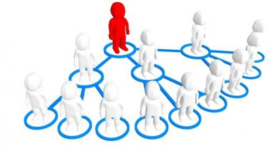 lavoro network marketing